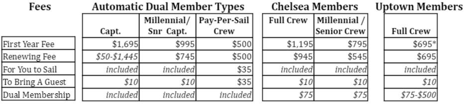 Membership Pricing Fees 4-1-16