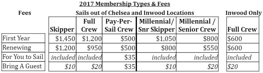 2017-membership-fees